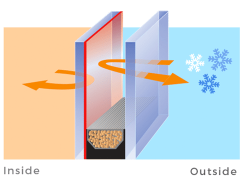Ultrawarm Window Glazing - Brightspace - Dublin